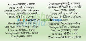Commonly used wordsDisease