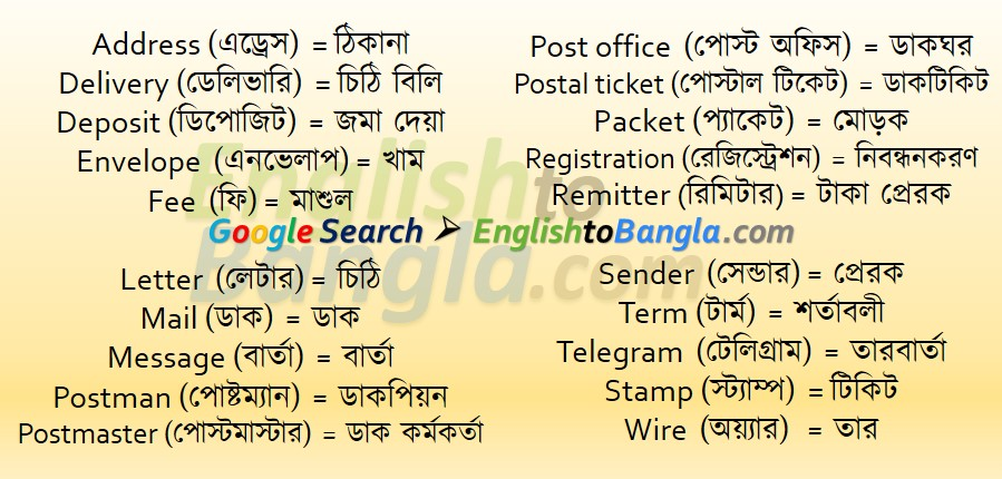 Commonly used words Postal Terms