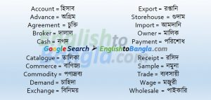 Commonly used words Trade and Commerce